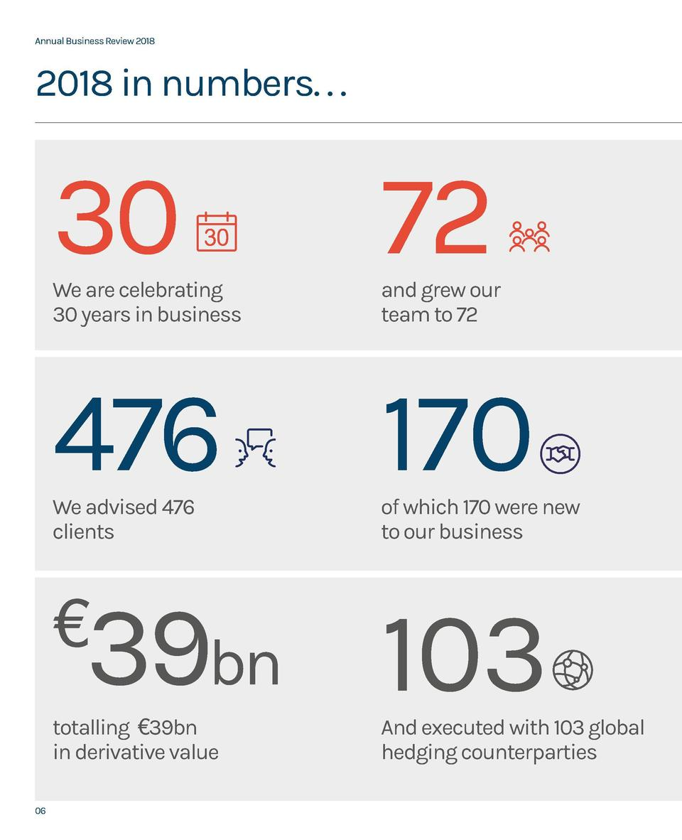 Annual Business Review 2018  Annual Business Review 2018  2018 in numbers. . .  30  We are celebrating 30 years in busines...